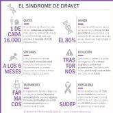 Murcia se iluminarán mañana de morado con motivo del Día Internacional del Síndrome de Dravet
