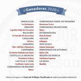 L'Atelier de Barcelona se alza con el Premio a la Mejor Pasta de Té de España 2020
