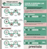 La COVID-19 dispara las peticiones de préstamos para reformas y compra de muebles