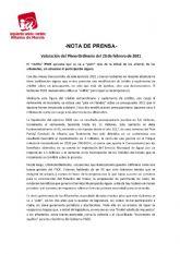 Valoración del Pleno Ordinario del 23 de febrero de 2021. IU-verdes Alhama de Murcia