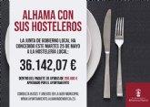 25 locales de hosteler�a reciben nuevas ayudas del Ayuntamiento por valor de 36.000 euros