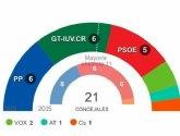 La jornada electoral se desarrolla con total normalidad, registrándose una participación del 61,98%