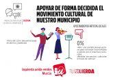 IU-Verdes Murcia propone medidas concretas para el sector cultural del municipio
