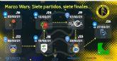 UCAM Primafrio Jairis afronta un frenético mes de marzo en el que se jugará sus aspiraciones de entrar en la fase de ascenso a la Liga Femenina