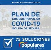 El PP aporta un Plan de Choque y plantea un pacto al Equipo de Gobierno para salir de la situación provocada por Covid19