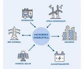La revolución del prosumidor energético: hacia un nuevo modelo del mercado eléctrico