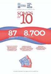 Ochenta y siete establecimientos se adhieren a la campaña de Comercio 'SOMOS DE 10'