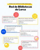 La Red Municipal de Bibliotecas de Lorca recupera mañana los servicios bibliotecarios