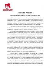 Valoración del Pleno Ordinario del 29 de septiembre de 2020. IU-verdes Alhama de Murcia
