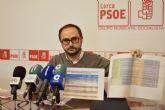 PSOE: 'Los presupuestos de la Comunidad Autónoma para 2019 son un nuevo fraude del PP a todos los lorquinos'
