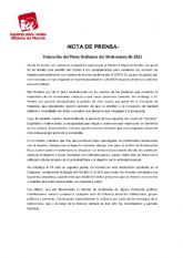 Valoraci�n del Pleno Ordinario del 30 de marzo de 2021. IU-verdes Alhama de Murcia